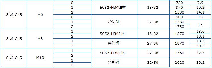 1-200525231FN63.png